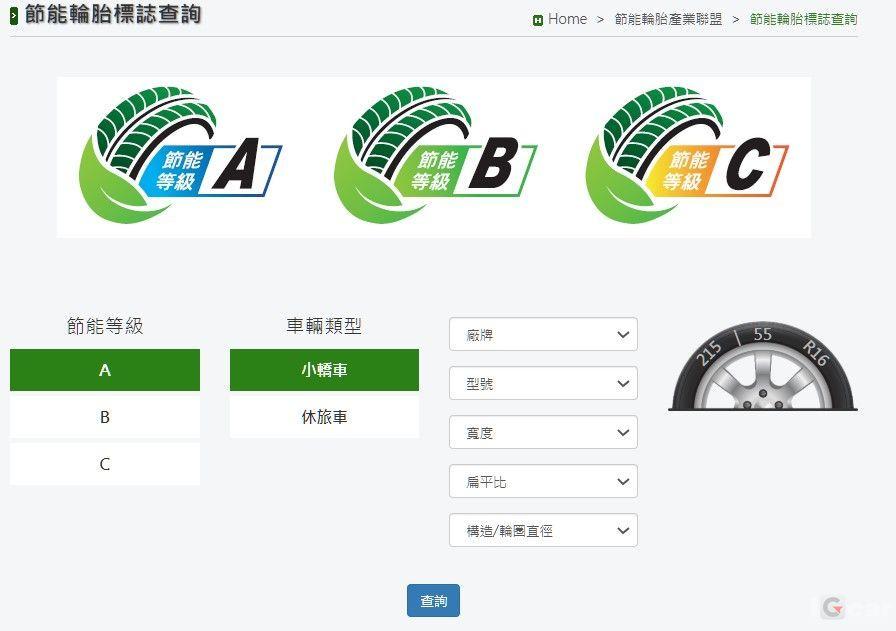 IGcar 愛駒養車 建大輪胎