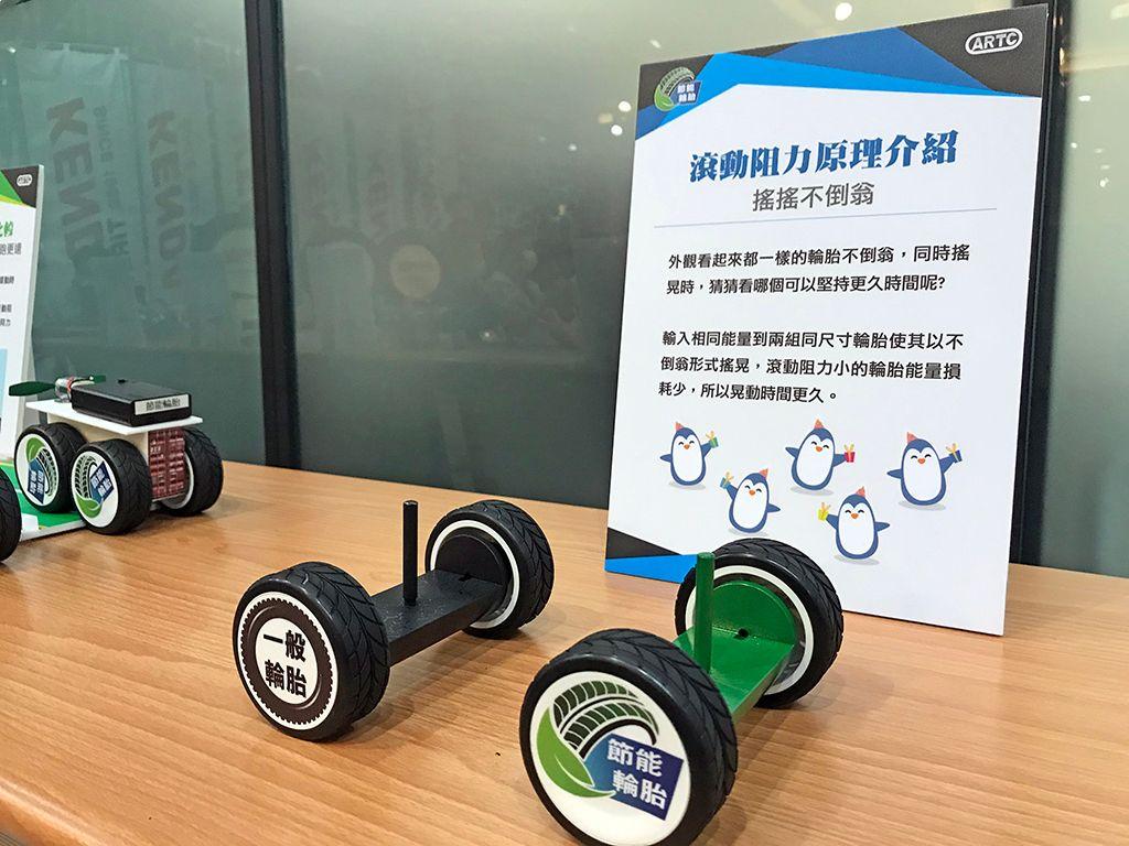 IGcar 愛駒養車 節能輪胎產業聯盟 ARTC